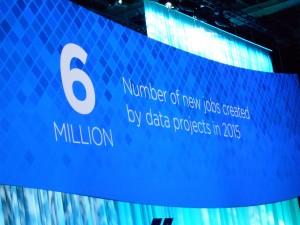 6 mln nowych miejsc pracy powstanie w 2015 r. dzięki cyfrowej gospodarce