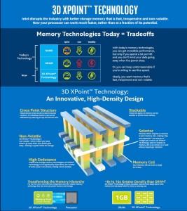 3D Xpoint - Intel