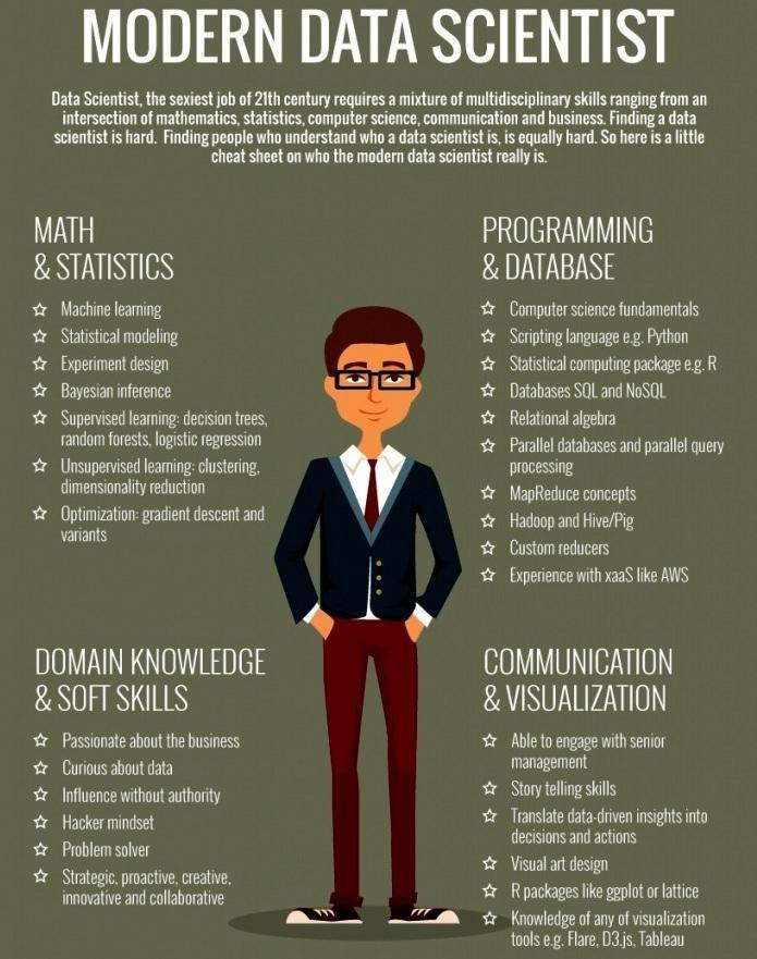 how to become an actuarial scientist