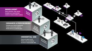 ecosystem_EnterpriseDerived