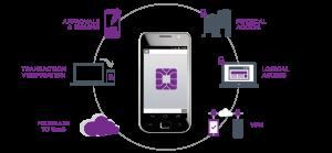 mobile_enterprise