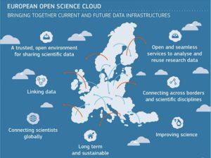 european open cloud