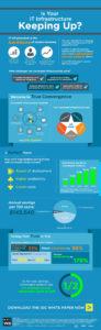 Infografika EMC (VCE)