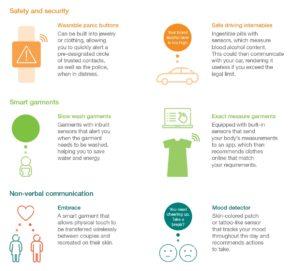 Infografika Ericsson