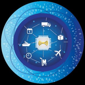 źr. DHL Trend Report Internet of things