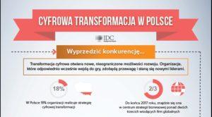 źr. IDC Polska