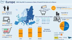 źr. Ecommerce Europe